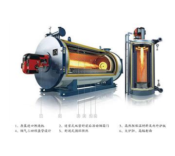 导热油炉厂家